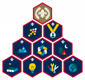 Scouts Challenge Awards